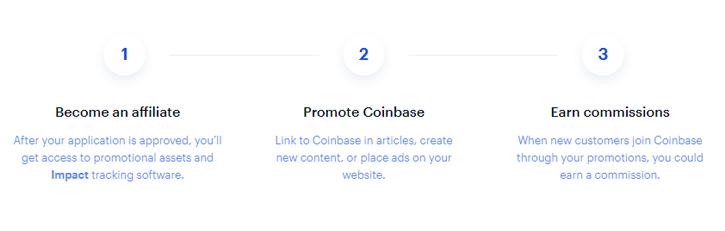 coinbase-referral